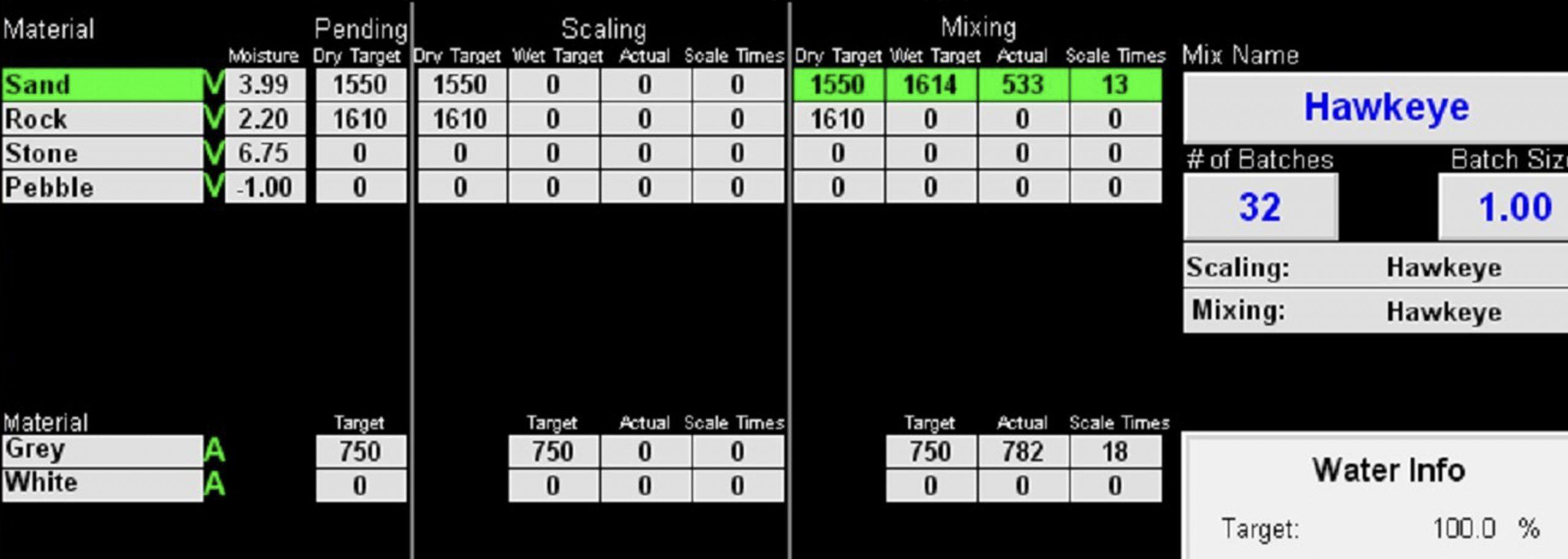 Block Control System Integrations